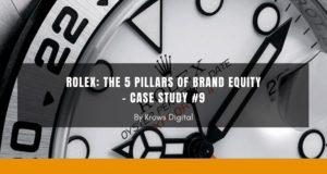 rolex marketing